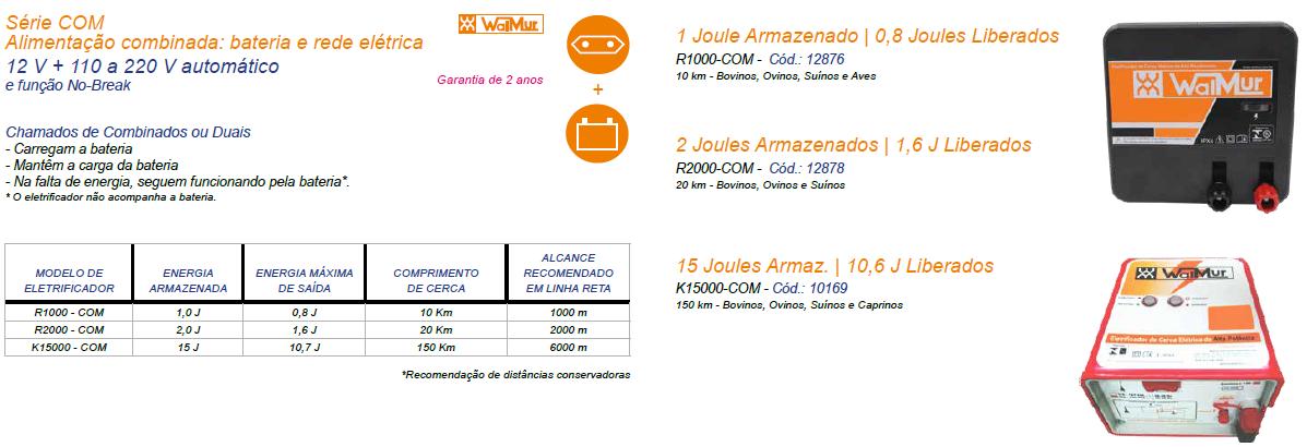 Alimentação combinada (12 V e 127 - 220 V)