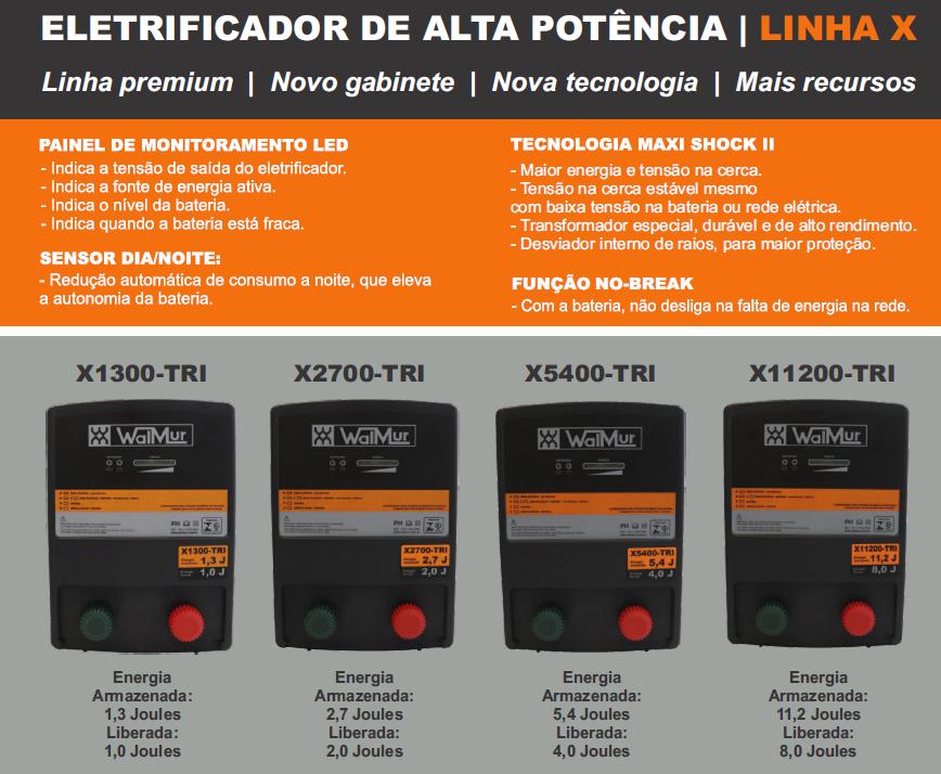 Linha X Série TRI- Alimentação 110-230Vac/12Vcc/Solar